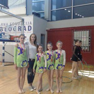 Ritmicka gimnastika za decu Beograd klub ritmicke gimnastike Palilula